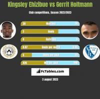 Kingsley Ehizibue vs Gerrit Holtmann h2h player stats
