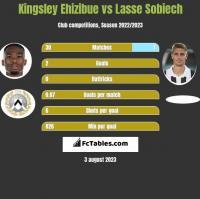 Kingsley Ehizibue vs Lasse Sobiech h2h player stats
