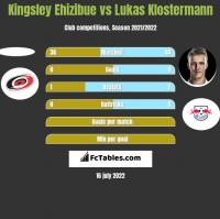 Kingsley Ehizibue vs Lukas Klostermann h2h player stats