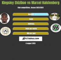 Kingsley Ehizibue vs Marcel Halstenberg h2h player stats