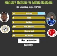Kingsley Ehizibue vs Matija Nastasic h2h player stats