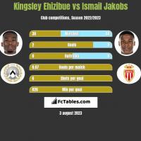 Kingsley Ehizibue vs Ismail Jakobs h2h player stats