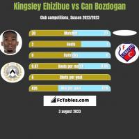 Kingsley Ehizibue vs Can Bozdogan h2h player stats