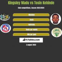 Kingsley Madu vs Tosin Kehinde h2h player stats