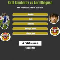 Kirill Kombarov vs Anri Khagush h2h player stats