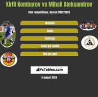 Kirill Kombarov vs Mihail Aleksandrov h2h player stats