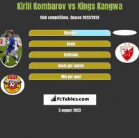 Kirill Kombarov vs Kings Kangwa h2h player stats