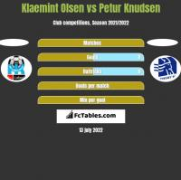 Klaemint Olsen vs Petur Knudsen h2h player stats