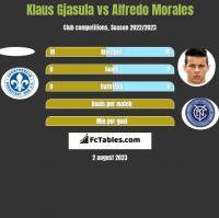 Klaus Gjasula vs Alfredo Morales h2h player stats