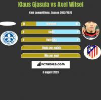 Klaus Gjasula vs Axel Witsel h2h player stats