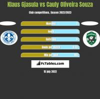 Klaus Gjasula vs Cauly Oliveira Souza h2h player stats