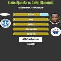 Klaus Gjasula vs David Kinsombi h2h player stats