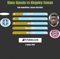 Klaus Gjasula vs Kingsley Coman h2h player stats