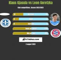 Klaus Gjasula vs Leon Goretzka h2h player stats