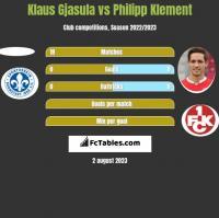 Klaus Gjasula vs Philipp Klement h2h player stats