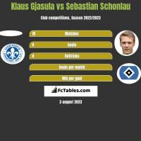 Klaus Gjasula vs Sebastian Schonlau h2h player stats