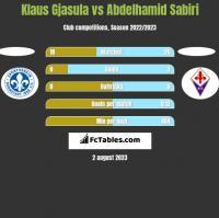 Klaus Gjasula vs Abdelhamid Sabiri h2h player stats
