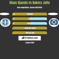 Klaus Gjasula vs Bakery Jatta h2h player stats