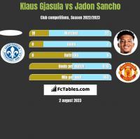 Klaus Gjasula vs Jadon Sancho h2h player stats