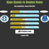 Klaus Gjasula vs Amadou Onana h2h player stats