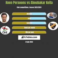 Koen Persoons vs Aboubakar Keita h2h player stats