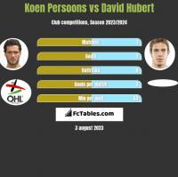 Koen Persoons vs David Hubert h2h player stats