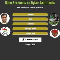 Koen Persoons vs Dylan Saint-Louis h2h player stats