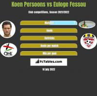 Koen Persoons vs Euloge Fessou h2h player stats