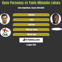 Koen Persoons vs Yanis Mbombo Lokwa h2h player stats