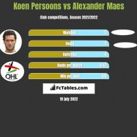 Koen Persoons vs Alexander Maes h2h player stats