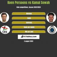 Koen Persoons vs Kamal Sowah h2h player stats
