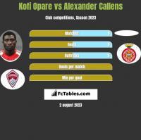 Kofi Opare vs Alexander Callens h2h player stats
