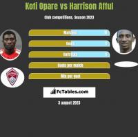 Kofi Opare vs Harrison Afful h2h player stats