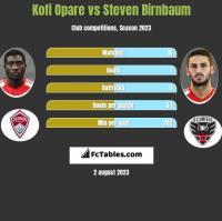 Kofi Opare vs Steven Birnbaum h2h player stats
