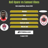 Kofi Opare vs Samuel Vines h2h player stats