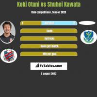 Koki Otani vs Shuhei Kawata h2h player stats