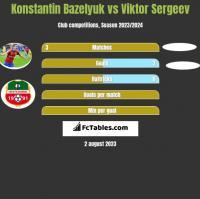 Konstantin Bazeljuk vs Viktor Sergeev h2h player stats