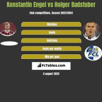 Konstantin Engel vs Holger Badstuber h2h player stats