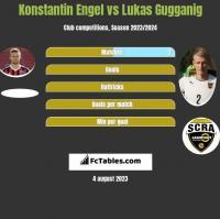 Konstantin Engel vs Lukas Gugganig h2h player stats