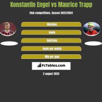 Konstantin Engel vs Maurice Trapp h2h player stats