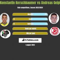 Konstantin Kerschbaumer vs Andreas Geipl h2h player stats
