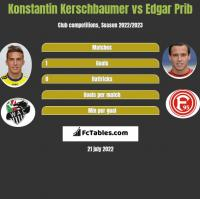 Konstantin Kerschbaumer vs Edgar Prib h2h player stats