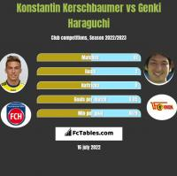 Konstantin Kerschbaumer vs Genki Haraguchi h2h player stats