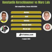 Konstantin Kerschbaumer vs Marc Lais h2h player stats