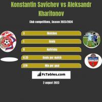 Konstantin Savichev vs Aleksandr Kharitonov h2h player stats