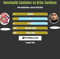 Konstantin Savichev vs Artur Sarkisov h2h player stats