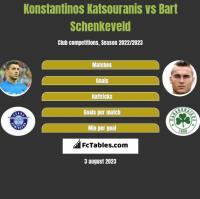 Konstantinos Katsouranis vs Bart Schenkeveld h2h player stats
