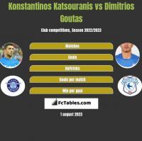 Konstantinos Katsouranis vs Dimitrios Goutas h2h player stats