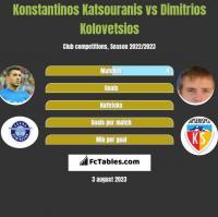 Konstantinos Katsouranis vs Dimitrios Kolovetsios h2h player stats
