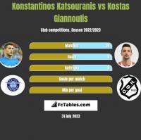 Konstantinos Katsouranis vs Kostas Giannoulis h2h player stats